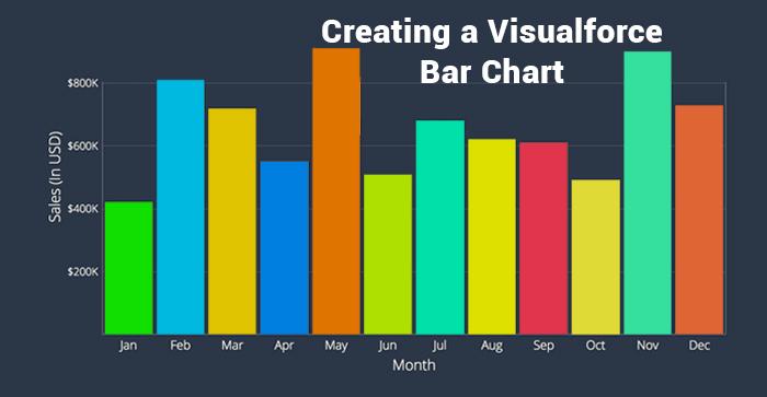 Creating a Visualforce Bar Chart