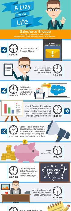 A Day in the Life Infographic: Best Practices Guide for Sales Users
