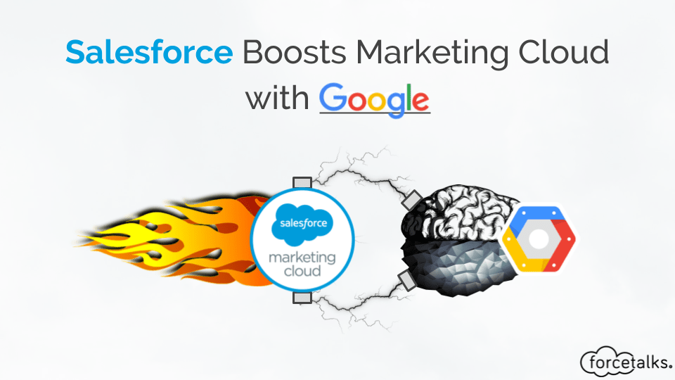 Salesforce Boosts its Marketing Cloud with Partnership with AI and Google