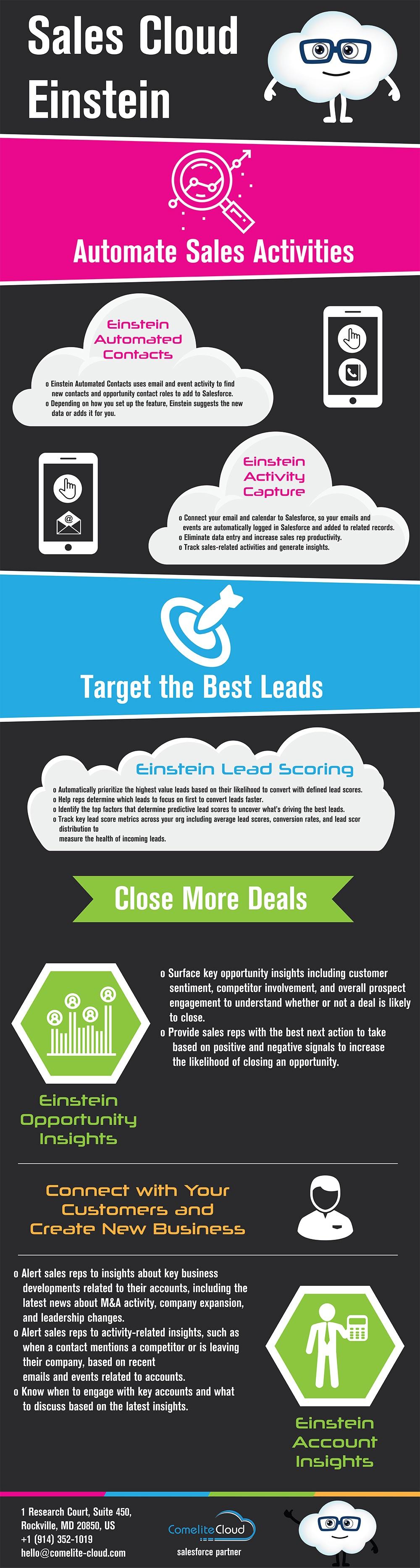 How Salesforce Einstein Can Improve Sales?