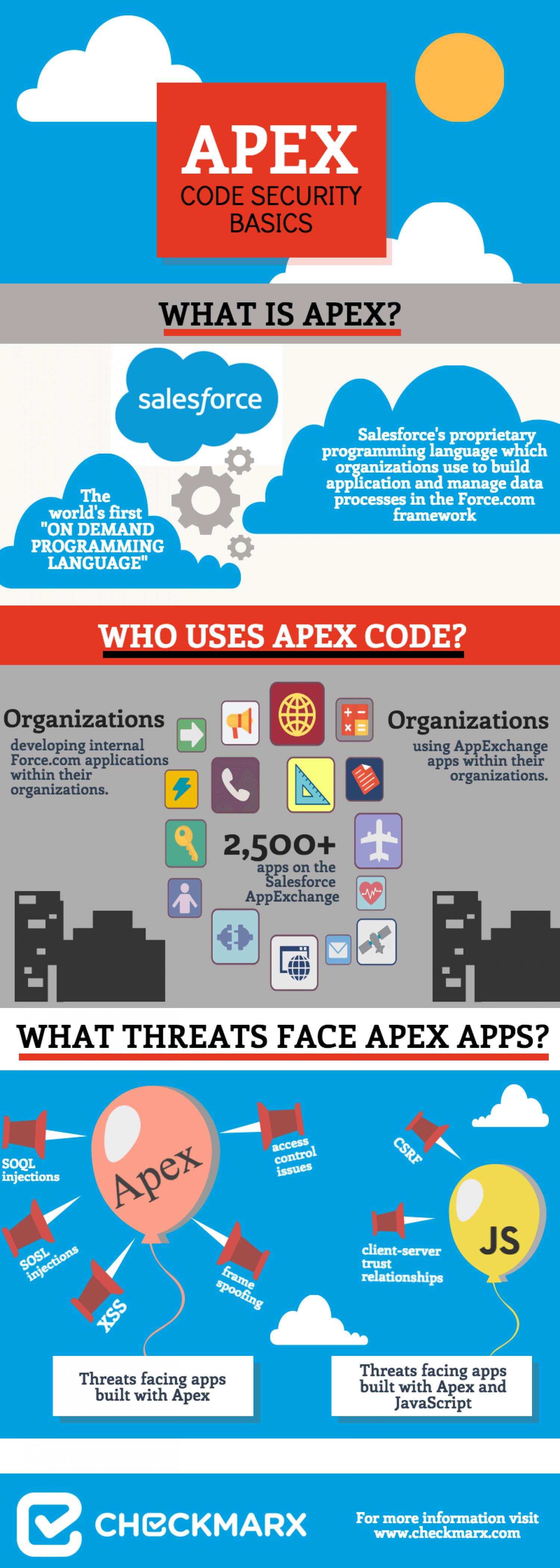 ABC's of Salesforce's Apex Coding Language