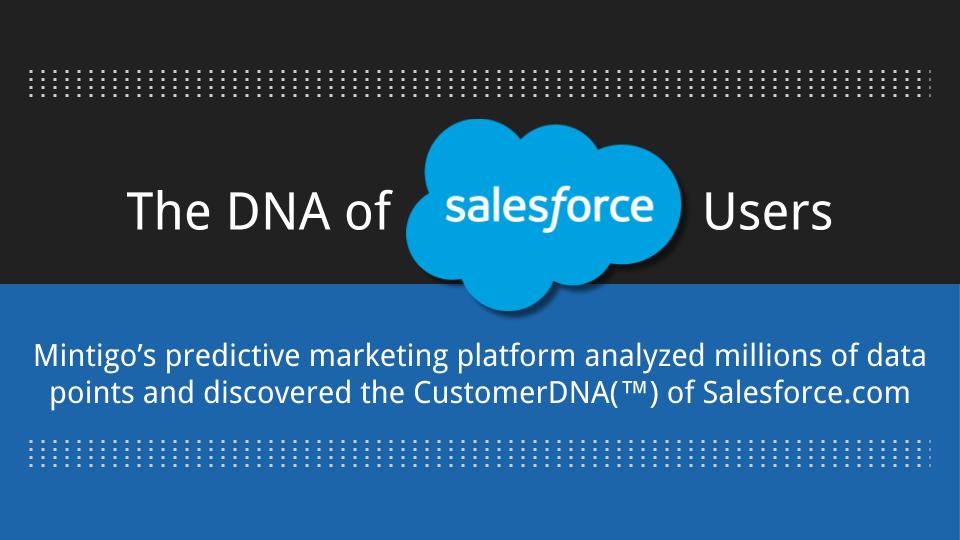 Salesforce Customer Base Research