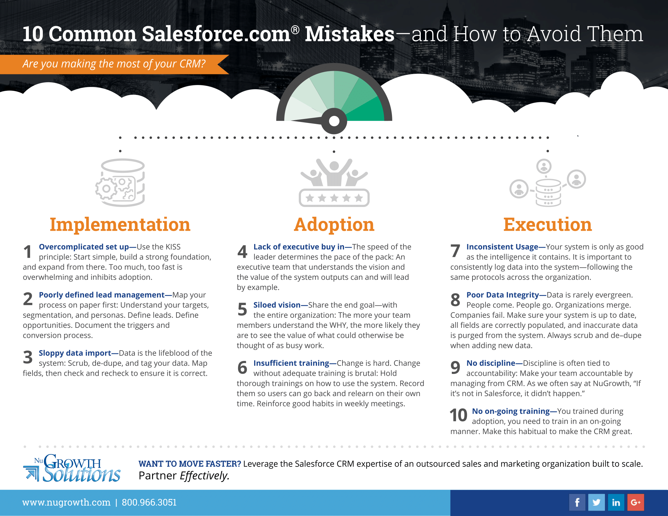 10 Common Salesforce Mistakes—and How to Avoid Them