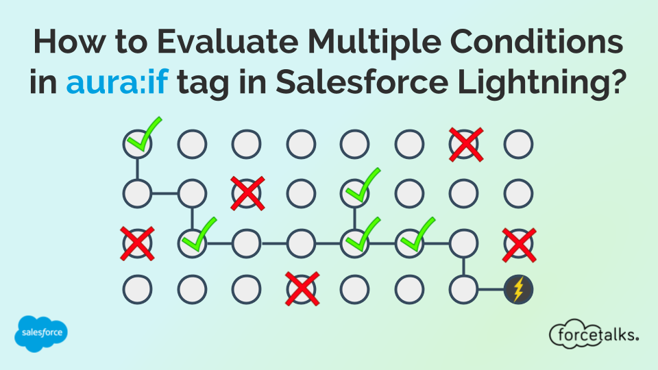 How to evaluate multiple condition in aura:if tag in salesforce Lightning?
