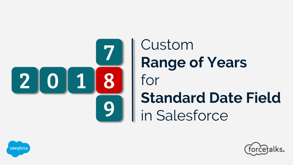 Custom Range of Years for Standard Date Field in Salesforce