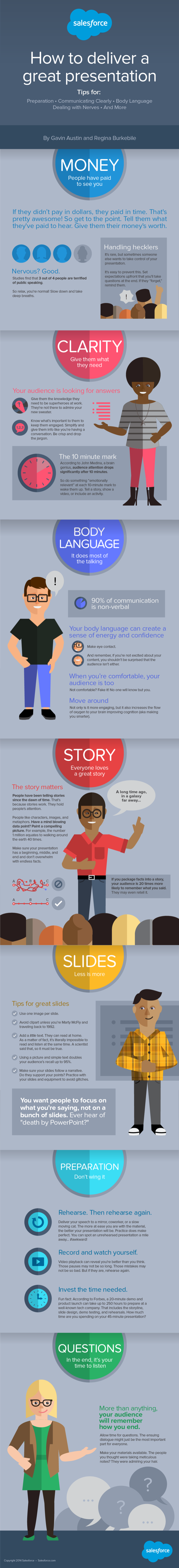 How to Deliver a Great Presentation at Dreamforce? [Infographic]