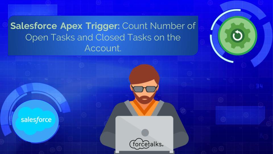 Salesforce Apex Trigger