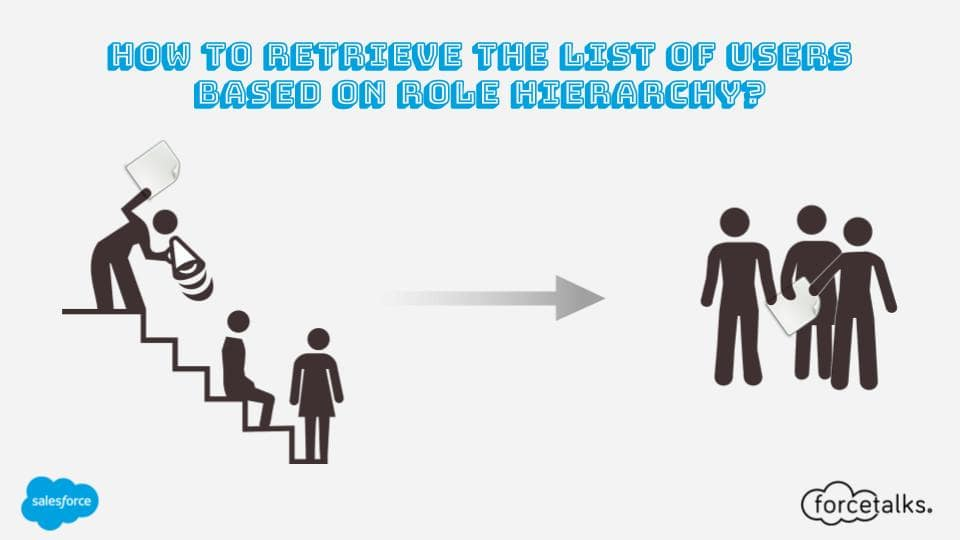 How to retrieve the list of users based on role hierarchy