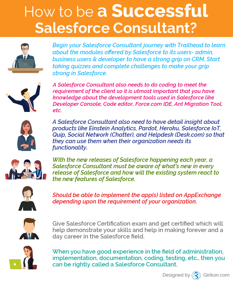 How to Become a Salesforce Consultant?