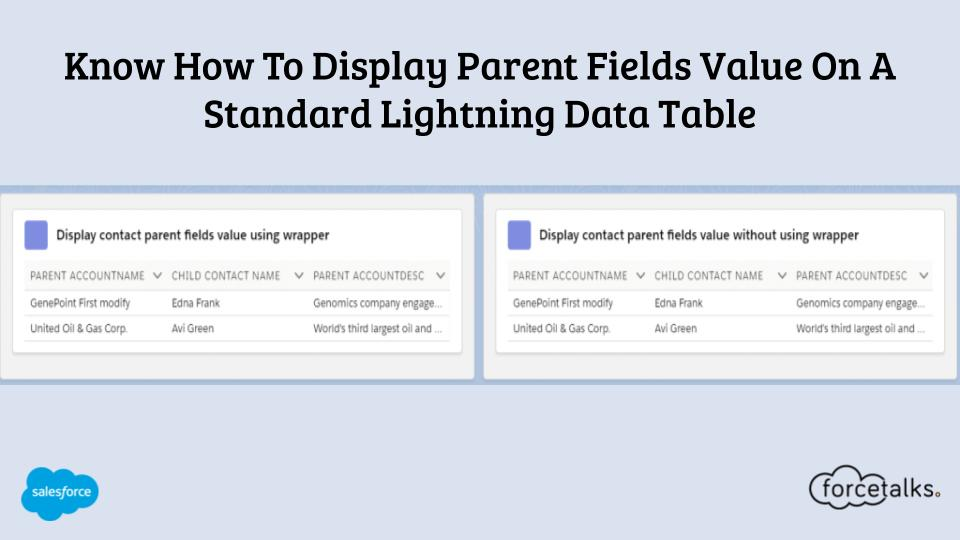 Display parent fields value on standard lightning data table