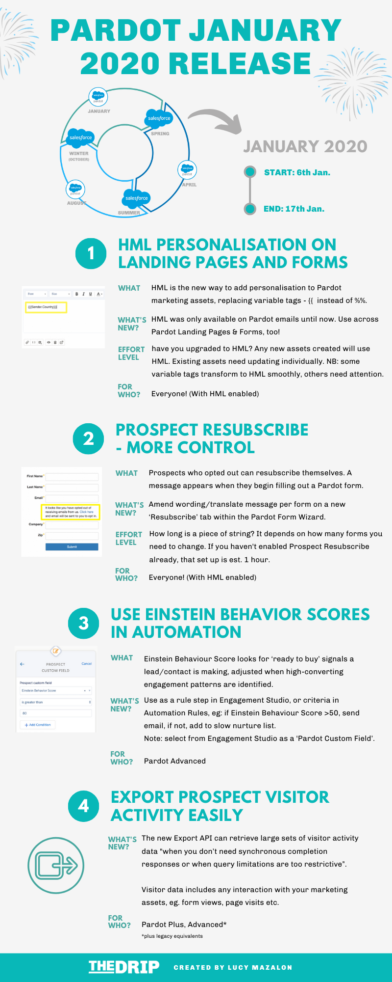 Pardot January 2020 Release [Infographic]
