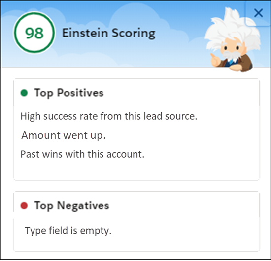 Einstein Scoring Dashboard With Top Negatives And Top Positives