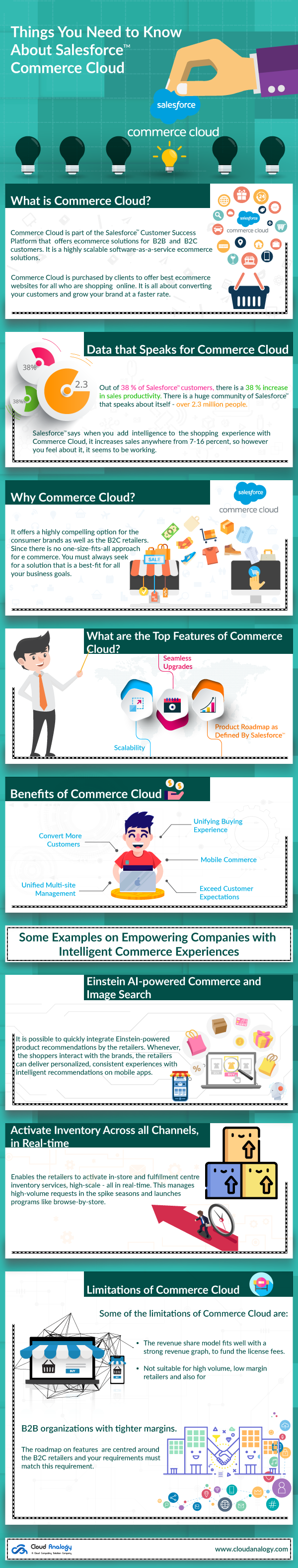 Things you need to know about Salesforce Commerce Cloud
