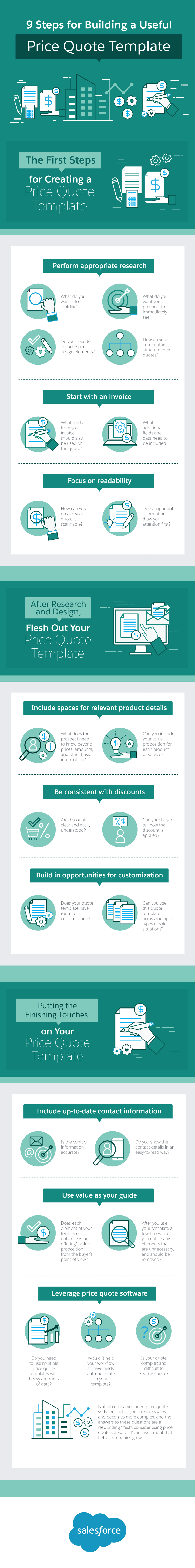 9 Steps for Building a Useful Price Quote Template
