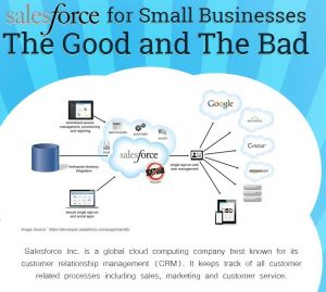 salesforrce for business