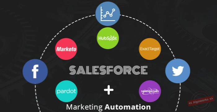 salesforce marketing automation tools