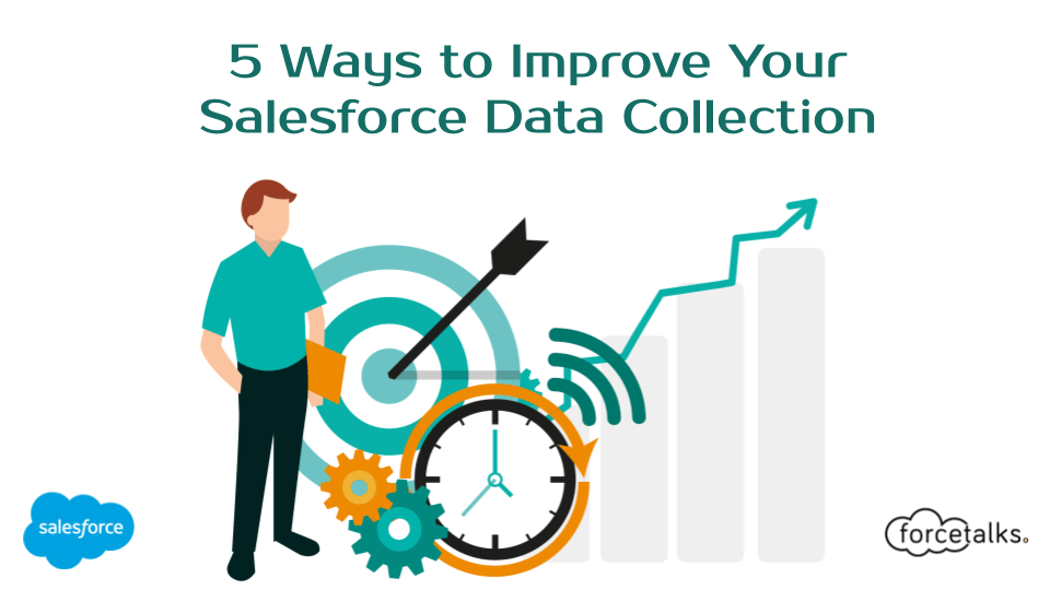 salesforce data collection