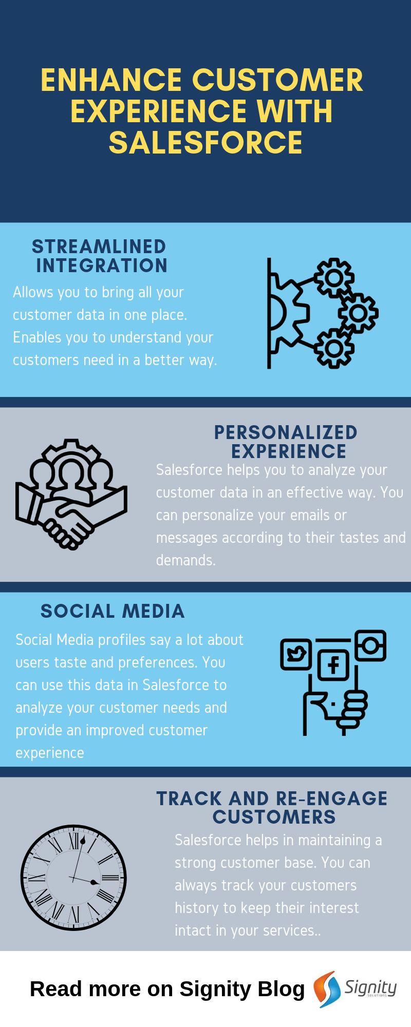 Enhance Customer Experience With Salesforce