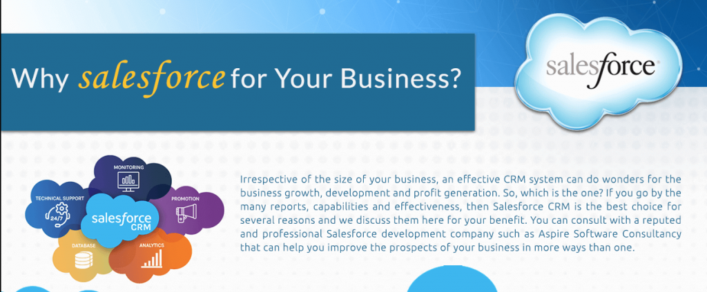 salesforce for businesses