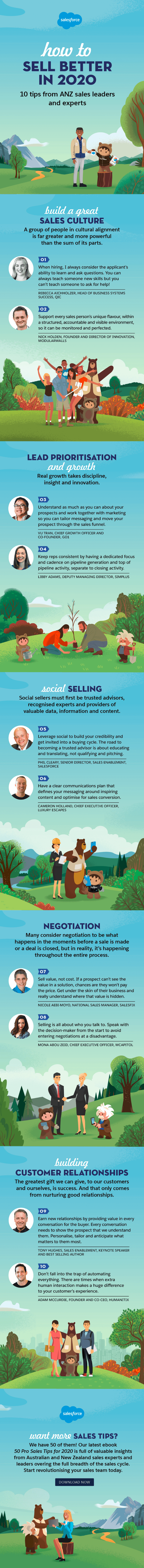 How To Sell Better in 2020 | Tips From Salesforce Leaders