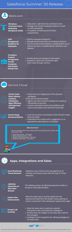 Salesforce Summer'20 Release - Infographic