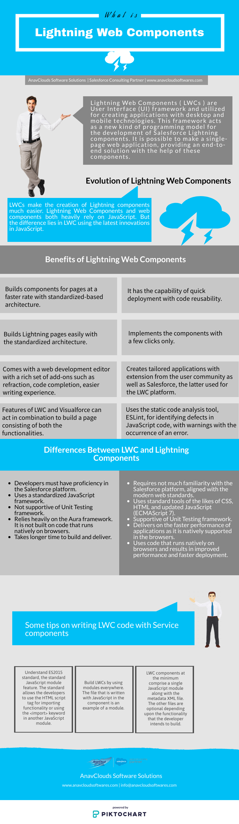 What are Salesforce Lightning Web Components?