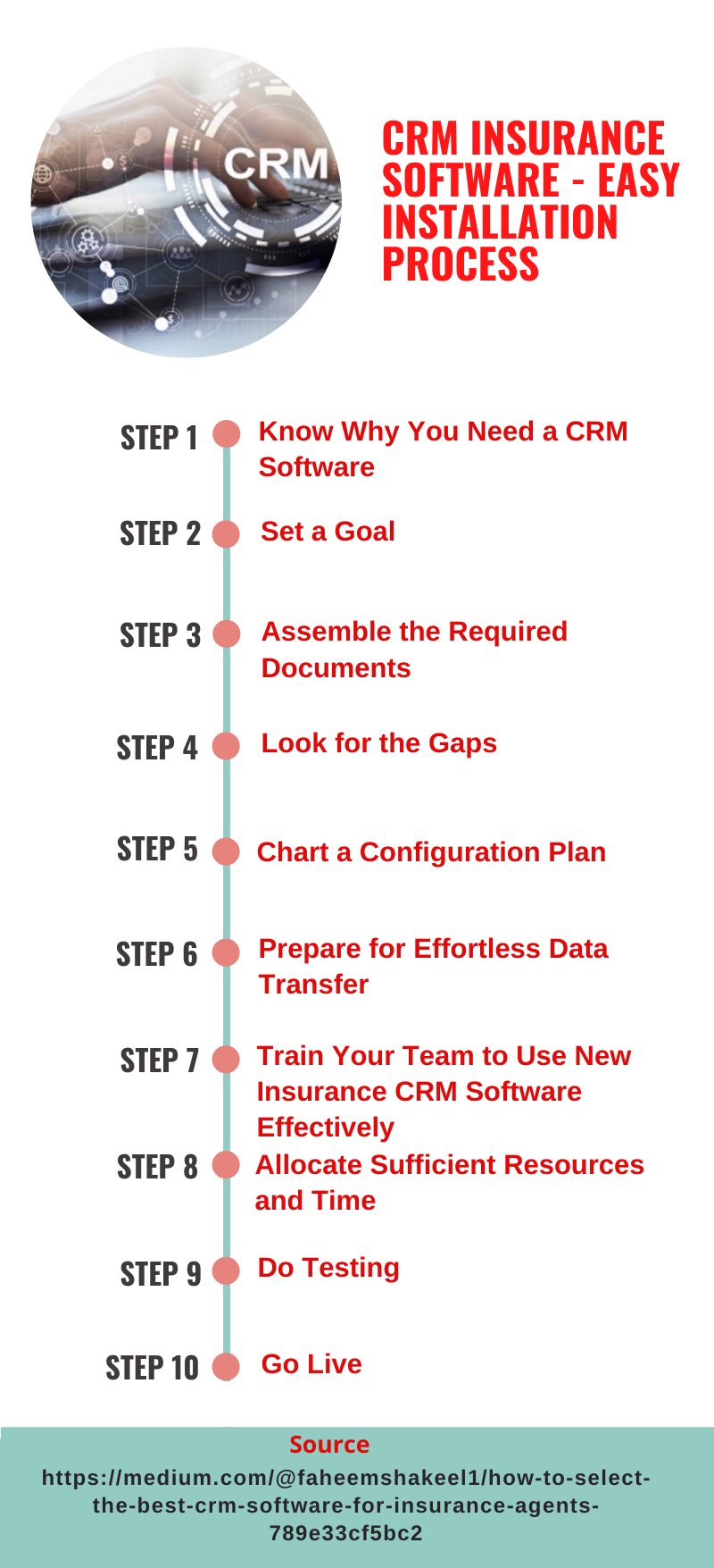 10 Steps for Hassle-Free Insurance CRM Software Installation | Salesforce