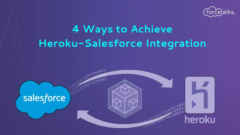 Heroku-Salesforce Integration