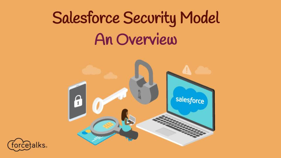 Salesforce Security Model