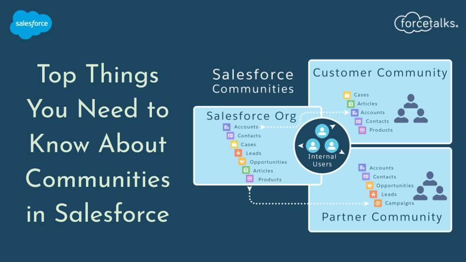 Communities in Salesforce
