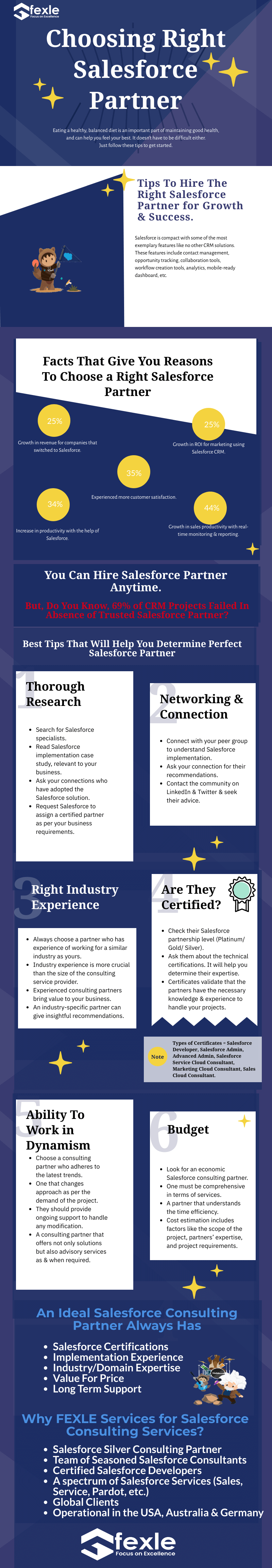 Choosing the Right Salesforce Partner - Guide