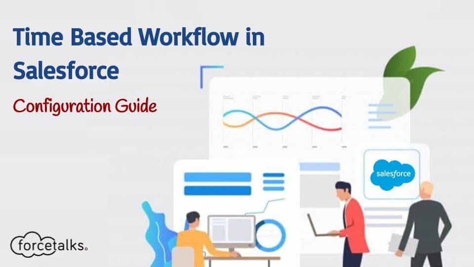Time Based Workflow