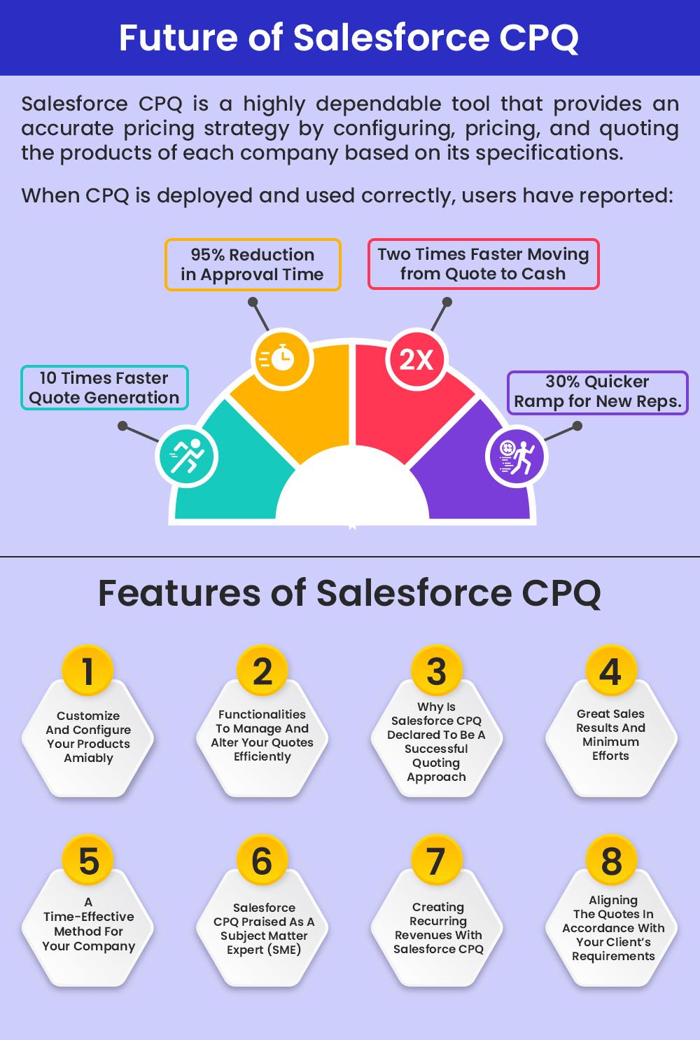 Future of Salesforce CPQ