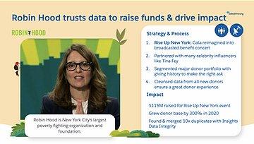 fundraising productivity