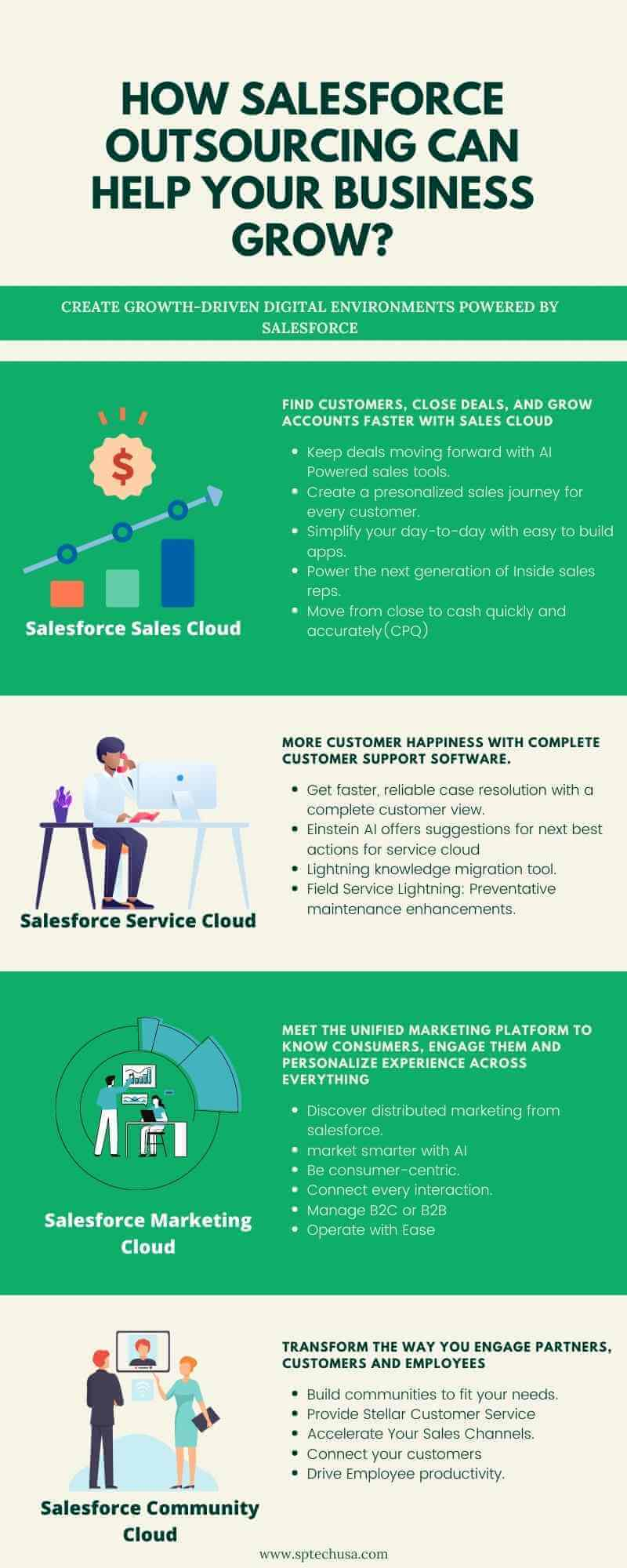 How Salesforce Outsourcing Can Help Your Business Grow