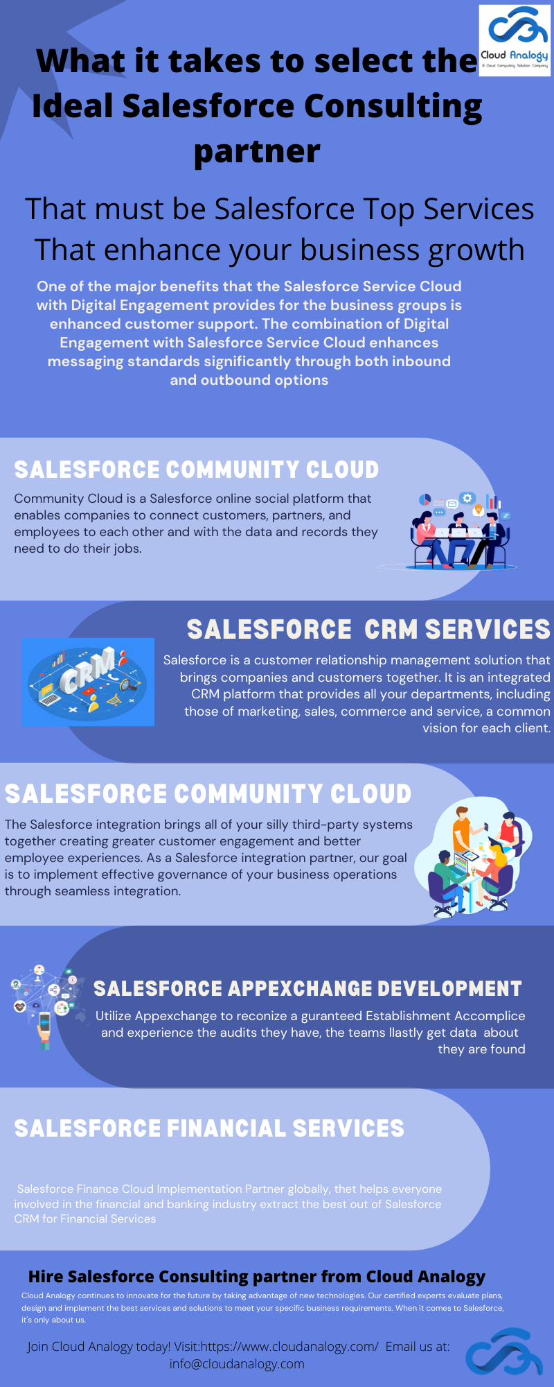 What It Takes to Select the Ideal Salesforce Consulting Partner