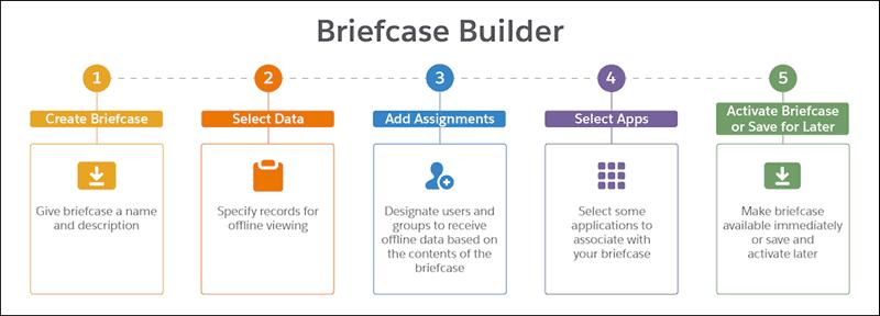 Briefcase Builder