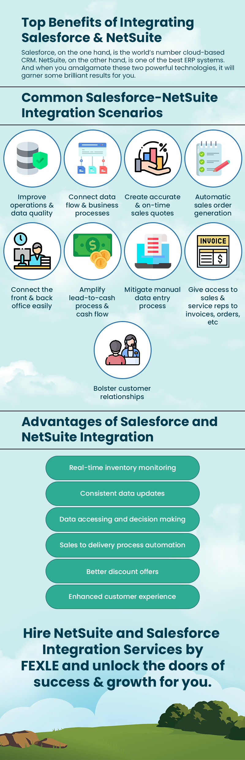 Top Benefits of Integrating Salesforce and NetSuite