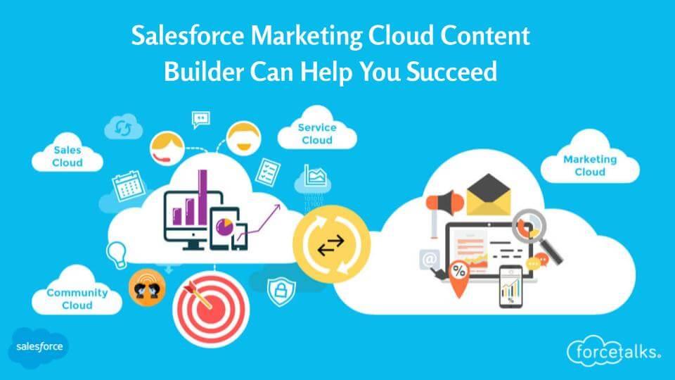 Marketing Cloud Content