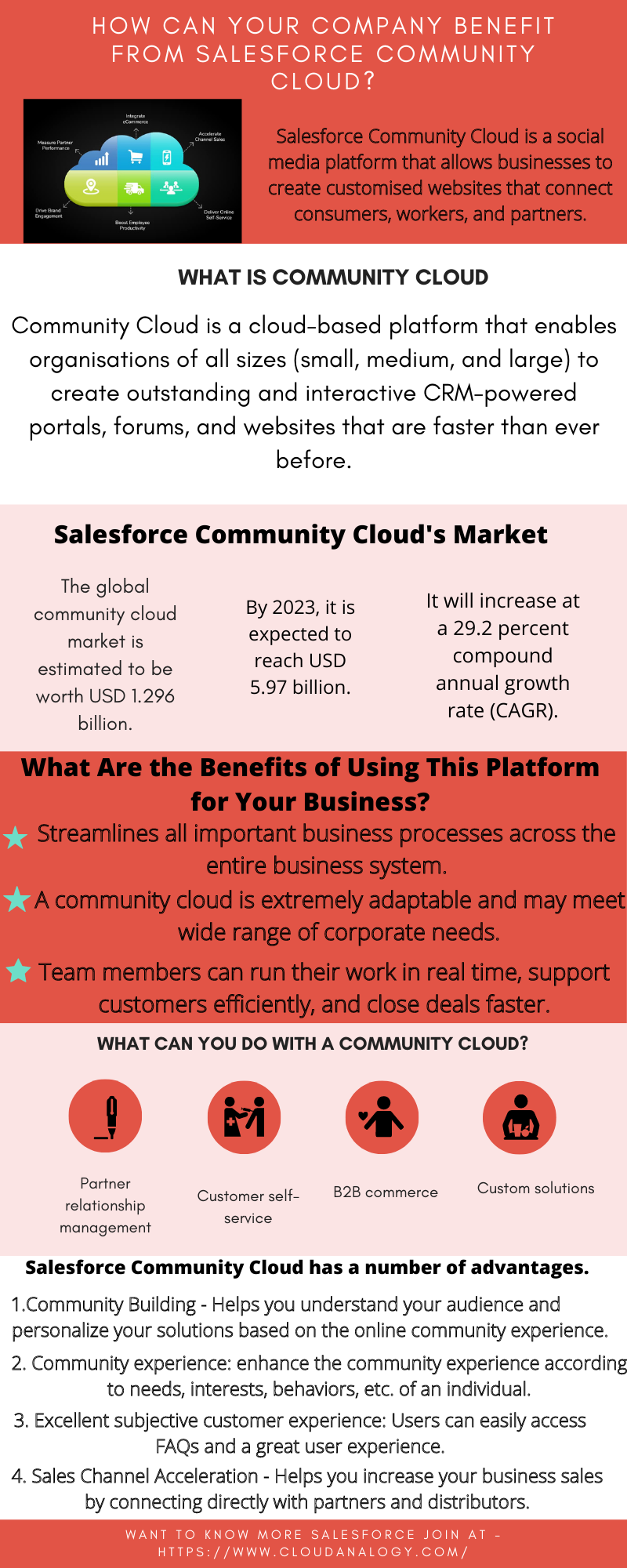 How Can Your Company Benefit from Salesforce Community Cloud