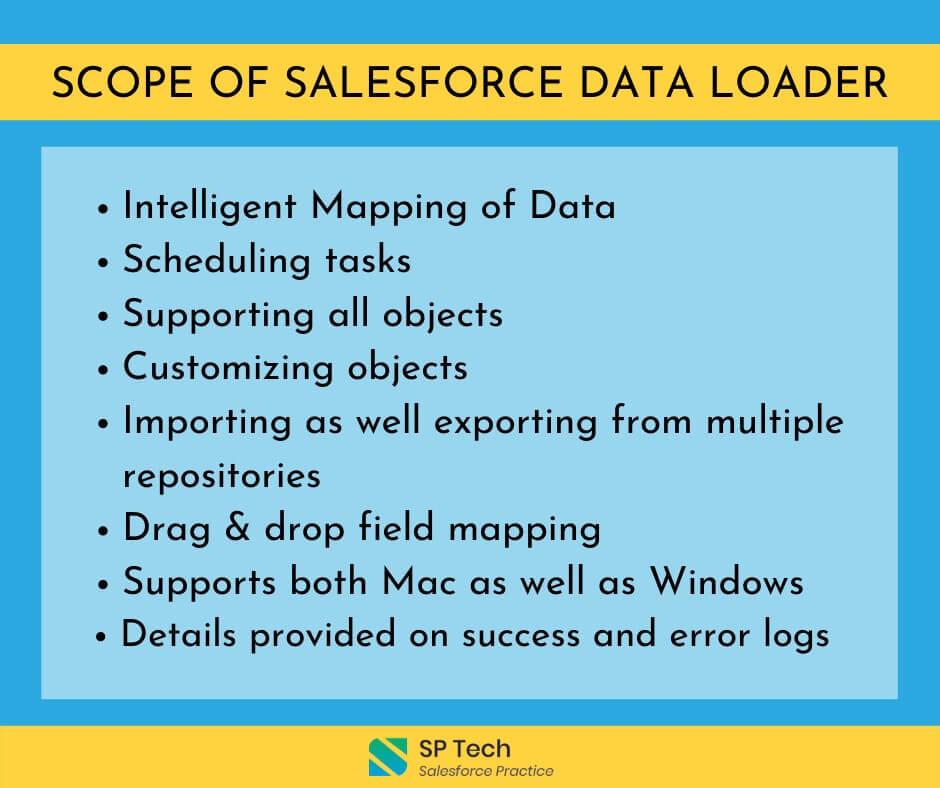 scope of Salesforce data Loader