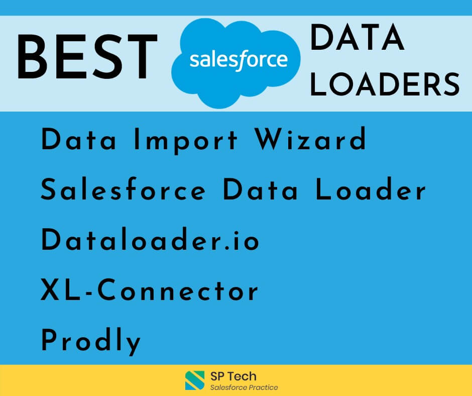 Top Data Loaders
