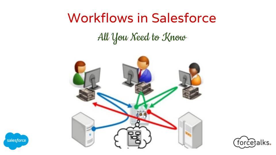 Workflows in Salesforce