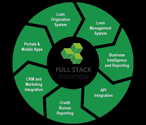 fullstack-solution