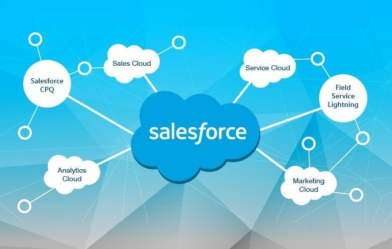 What is Salesforce: An Ultimate Guide To Salesforce