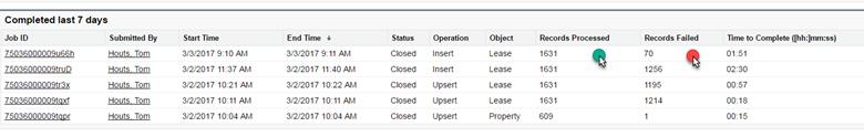 Data Import Status