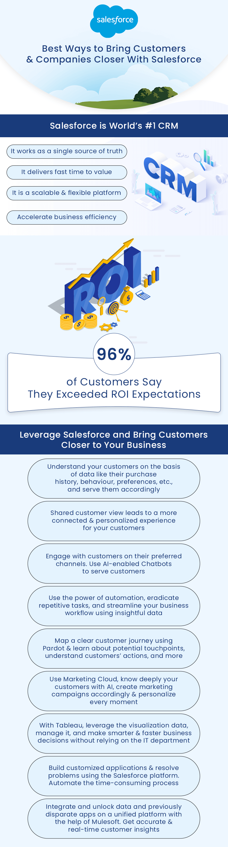 Best Ways to Bring Customers and Companies Closer With Salesforce