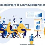 Learn Salesforce